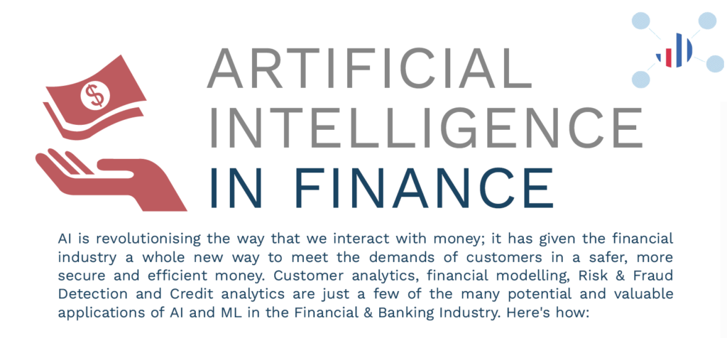 Artificial Intelligence in Finance info graphic